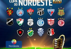 Equipes classificadas à fase de grupos da Copa do Nordeste