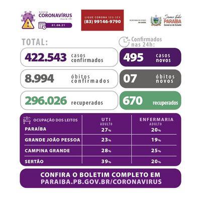 Boletim da Secretaria de Saúde da Paraíba