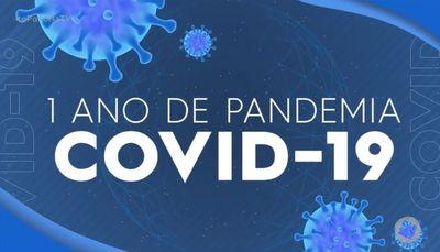 Em um ano, mais de 5 mil vidas foram perdidas para a Covid-19 na Paraíba