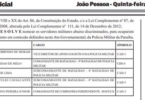 Diário Oficial traz mudanças na Polícia Militar da Paraíba