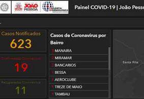Ferramenta mostra em quais bairros de João Pessoa estão os casos confirmados do novo coronavírus