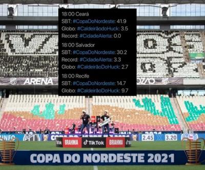 Números da audiência da Copa do Nordeste