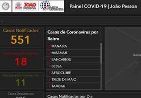 Plataforma com informações de monitoramento sobre o novo coronavírus é disponibilizada; veja
