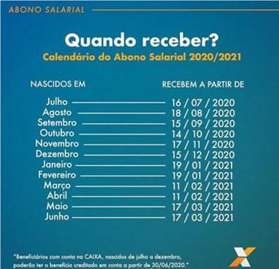 Novo lote do abono salarial será pago nesta quarta (14); veja quem recebe