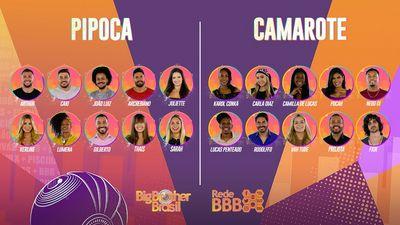 Participantes do BBB 21
