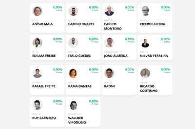 Eleições 2020: confira os resultados para prefeito e vereador nos municípios paraibanos