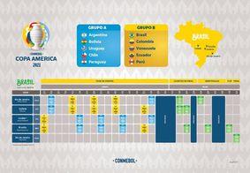 Nova tabela da Copa América