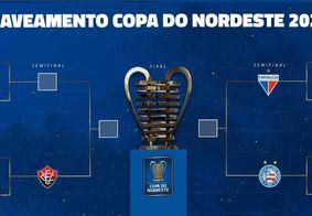 Chaveamento da Copa do Nordeste