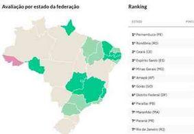 PB é terceiro estado do NE em ranking de transparência sobre Covid-19