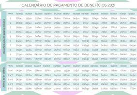 Veja as datas do pagamento 2021 para quem é aposentado ou segurado do INSS
