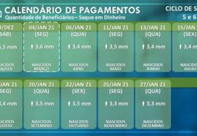 Calendário de pagamentos